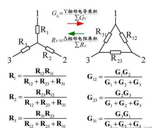 贴片电阻在串联电路和并联电路中区别十分明显。在各数值上,设 I 为总电流量(i1,i2为通过L1和L2的电流量),U为总电压量(u1,u2为L1和L2的电压量),R为总贴片电阻量(r1, r2为L1和L2具备的贴片电阻量),则